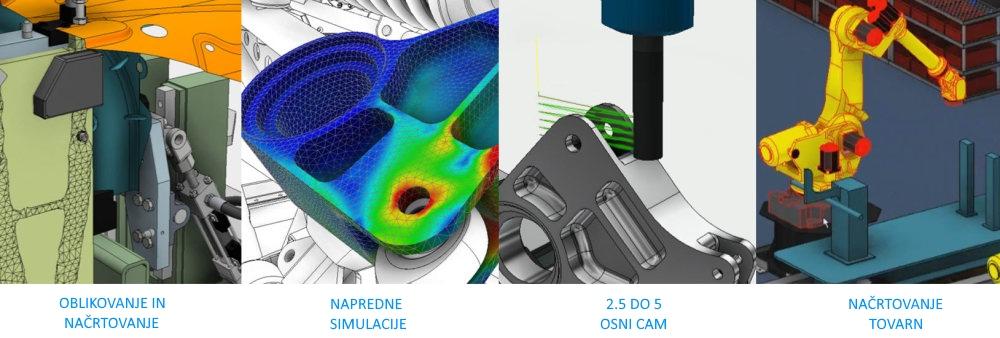Product Design Collection slika članek
